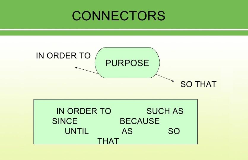 cấu trúc in order to