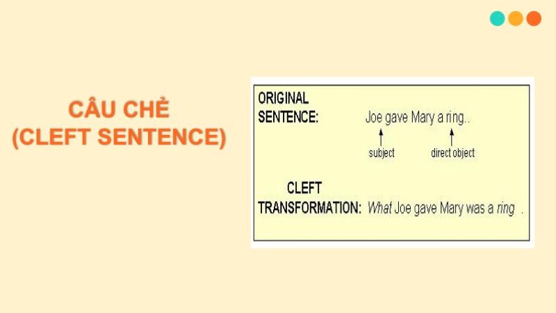 cleft sentence là gì